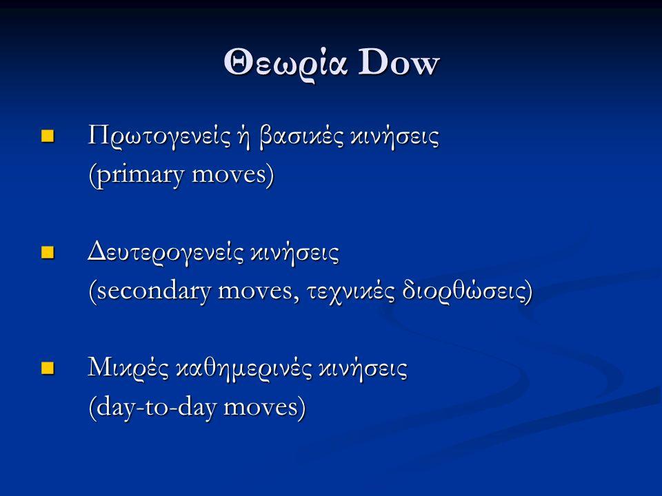 Θεωρία Dow Πρωτογενείς ή βασικές κινήσεις Πρωτογενείς ή βασικές κινήσεις (primary moves) Δευτερογενείς κινήσεις Δευτερογενείς κινήσεις (secondary moves, τεχνικές διορθώσεις) Μικρές καθημερινές κινήσεις Μικρές καθημερινές κινήσεις (day-to-day moves)