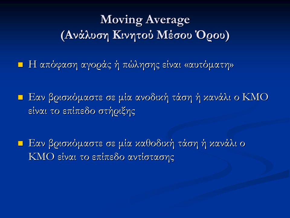 Moving Average (Ανάλυση Κινητού Μέσου Όρου) H απόφαση αγοράς ή πώλησης είναι «αυτόματη» H απόφαση αγοράς ή πώλησης είναι «αυτόματη» Eαν βρισκόμαστε σε μία ανοδική τάση ή κανάλι ο ΚΜΟ είναι το επίπεδο στήριξης Eαν βρισκόμαστε σε μία ανοδική τάση ή κανάλι ο ΚΜΟ είναι το επίπεδο στήριξης Eαν βρισκόμαστε σε μία καθοδική τάση ή κανάλι ο ΚΜΟ είναι το επίπεδο αντίστασης Eαν βρισκόμαστε σε μία καθοδική τάση ή κανάλι ο ΚΜΟ είναι το επίπεδο αντίστασης