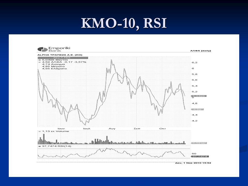 KMO-10, RSI