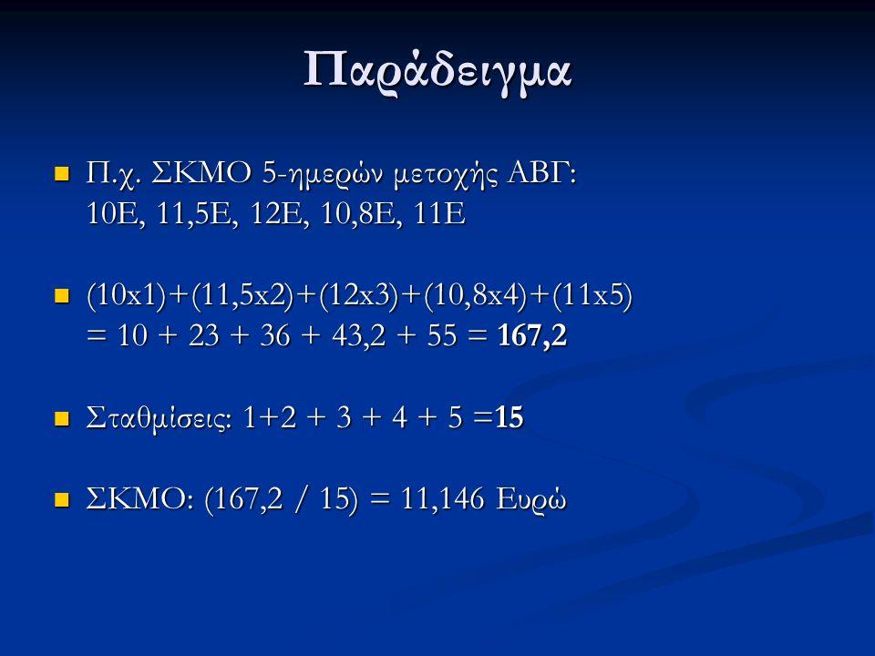 Παράδειγμα Π.χ. ΣΚΜΟ 5-ημερών μετοχής ΑΒΓ: Π.χ.
