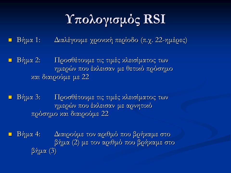 Υπολογισμός RSI Βήμα 1:Διαλέγουμε χρονική περίοδο (π.χ.