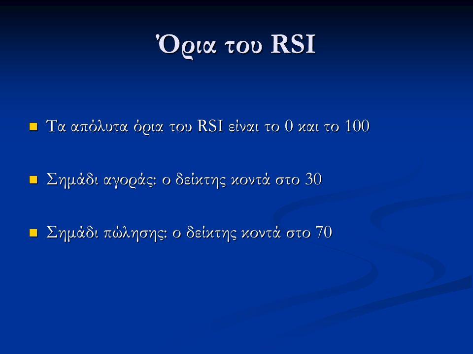 Όρια του RSI Τα απόλυτα όρια του RSI είναι το 0 και το 100 Τα απόλυτα όρια του RSI είναι το 0 και το 100 Σημάδι αγοράς: ο δείκτης κοντά στο 30 Σημάδι αγοράς: ο δείκτης κοντά στο 30 Σημάδι πώλησης: ο δείκτης κοντά στο 70 Σημάδι πώλησης: ο δείκτης κοντά στο 70