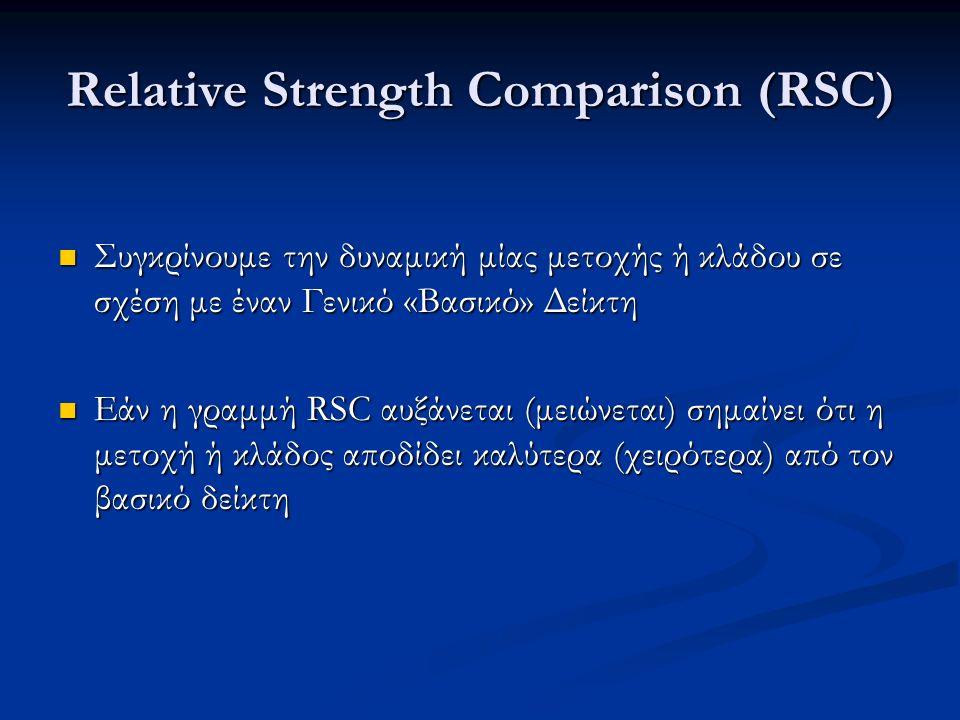 Relative Strength Comparison (RSC) Συγκρίνουμε την δυναμική μίας μετοχής ή κλάδου σε σχέση με έναν Γενικό «Βασικό» Δείκτη Συγκρίνουμε την δυναμική μίας μετοχής ή κλάδου σε σχέση με έναν Γενικό «Βασικό» Δείκτη Εάν η γραμμή RSC αυξάνεται (μειώνεται) σημαίνει ότι η μετοχή ή κλάδος αποδίδει καλύτερα (χειρότερα) από τον βασικό δείκτη Εάν η γραμμή RSC αυξάνεται (μειώνεται) σημαίνει ότι η μετοχή ή κλάδος αποδίδει καλύτερα (χειρότερα) από τον βασικό δείκτη