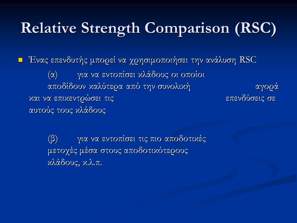 Relative Strength Comparison (RSC) Ένας επενδυτής μπορεί να χρησιμοποιήσει την ανάλυση RSC Ένας επενδυτής μπορεί να χρησιμοποιήσει την ανάλυση RSC (α) για να εντοπίσει κλάδους οι οποίοι αποδίδουν καλύτερα από την συνολική αγορά και να επικεντρώσει τις επενδύσεις σε αυτούς τους κλάδους (β) για να εντοπίσει τις πιο αποδοτικές μετοχές μέσα στους αποδοτικότερους κλάδους, κ.λ.π.