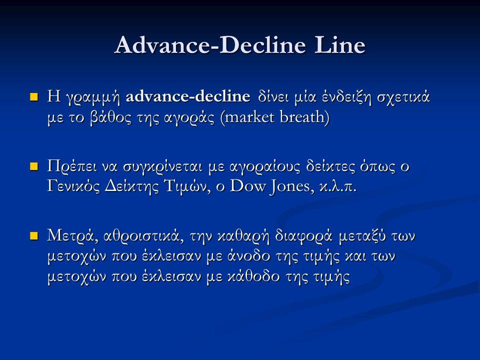 Advance-Decline Line Η γραμμή advance-decline δίνει μία ένδειξη σχετικά με το βάθος της αγοράς (market breath) Η γραμμή advance-decline δίνει μία ένδειξη σχετικά με το βάθος της αγοράς (market breath) Πρέπει να συγκρίνεται με αγοραίους δείκτες όπως ο Γενικός Δείκτης Τιμών, ο Dow Jones, κ.λ.π.