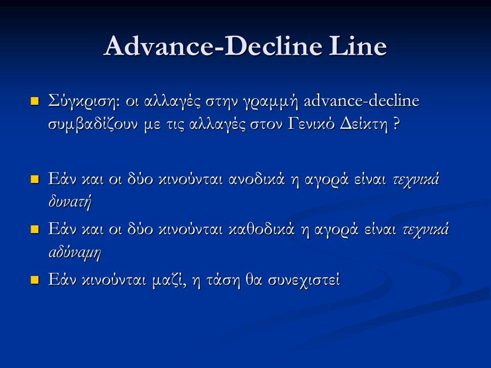 Advance-Decline Line Σύγκριση: οι αλλαγές στην γραμμή advance-decline συμβαδίζουν με τις αλλαγές στον Γενικό Δείκτη .