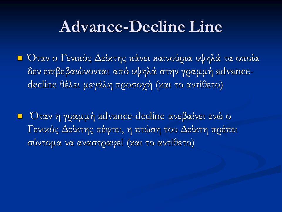 Advance-Decline Line Όταν ο Γενικός Δείκτης κάνει καινούρια υψηλά τα οποία δεν επιβεβαιώνονται από υψηλά στην γραμμή advance- decline θέλει μεγάλη προσοχή (και το αντίθετο) Όταν ο Γενικός Δείκτης κάνει καινούρια υψηλά τα οποία δεν επιβεβαιώνονται από υψηλά στην γραμμή advance- decline θέλει μεγάλη προσοχή (και το αντίθετο) Όταν η γραμμή advance-decline ανεβαίνει ενώ ο Γενικός Δείκτης πέφτει, η πτώση του Δείκτη πρέπει σύντομα να αναστραφεί (και το αντίθετο) Όταν η γραμμή advance-decline ανεβαίνει ενώ ο Γενικός Δείκτης πέφτει, η πτώση του Δείκτη πρέπει σύντομα να αναστραφεί (και το αντίθετο)