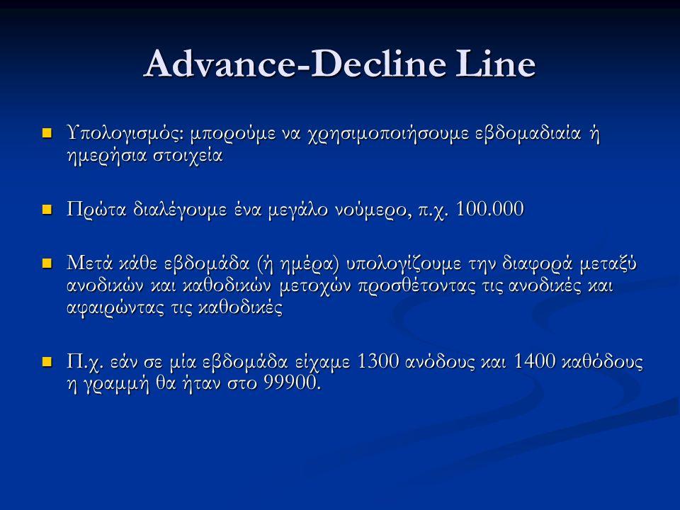 Advance-Decline Line Υπολογισμός: μπορούμε να χρησιμοποιήσουμε εβδομαδιαία ή ημερήσια στοιχεία Υπολογισμός: μπορούμε να χρησιμοποιήσουμε εβδομαδιαία ή ημερήσια στοιχεία Πρώτα διαλέγουμε ένα μεγάλο νούμερο, π.χ.