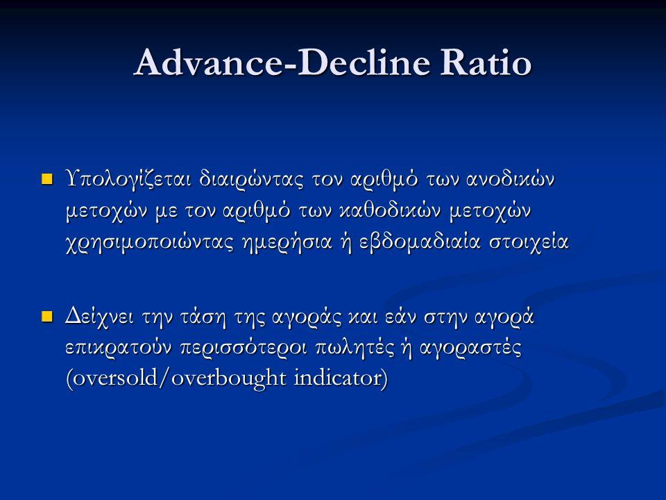 Advance-Decline Ratio Υπολογίζεται διαιρώντας τον αριθμό των ανοδικών μετοχών με τον αριθμό των καθοδικών μετοχών χρησιμοποιώντας ημερήσια ή εβδομαδιαία στοιχεία Υπολογίζεται διαιρώντας τον αριθμό των ανοδικών μετοχών με τον αριθμό των καθοδικών μετοχών χρησιμοποιώντας ημερήσια ή εβδομαδιαία στοιχεία Δείχνει την τάση της αγοράς και εάν στην αγορά επικρατούν περισσότεροι πωλητές ή αγοραστές (oversold/overbought indicator) Δείχνει την τάση της αγοράς και εάν στην αγορά επικρατούν περισσότεροι πωλητές ή αγοραστές (oversold/overbought indicator)