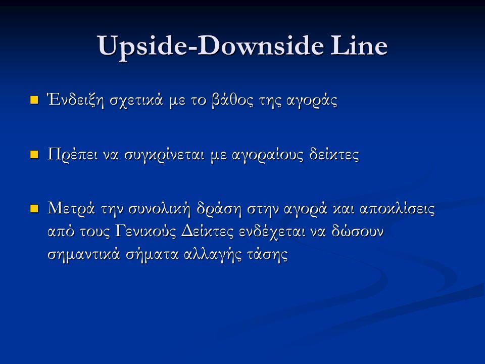 Upside-Downside Line Ένδειξη σχετικά με το βάθος της αγοράς Ένδειξη σχετικά με το βάθος της αγοράς Πρέπει να συγκρίνεται με αγοραίους δείκτες Πρέπει να συγκρίνεται με αγοραίους δείκτες Μετρά την συνολική δράση στην αγορά και αποκλίσεις από τους Γενικούς Δείκτες ενδέχεται να δώσουν σημαντικά σήματα αλλαγής τάσης Μετρά την συνολική δράση στην αγορά και αποκλίσεις από τους Γενικούς Δείκτες ενδέχεται να δώσουν σημαντικά σήματα αλλαγής τάσης
