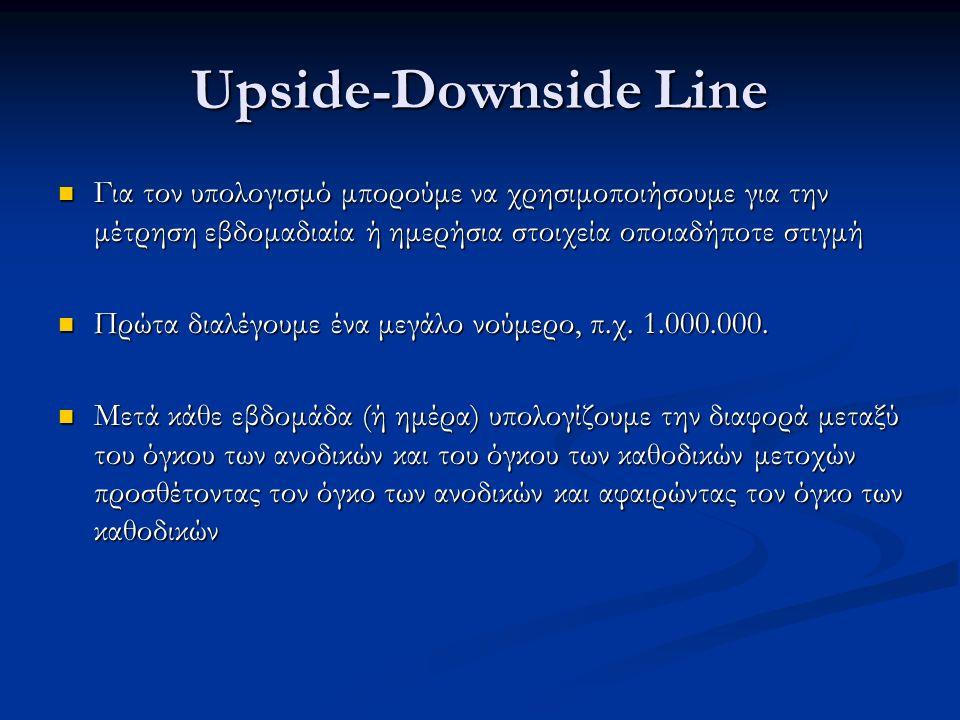 Upside-Downside Line Για τον υπολογισμό μπορούμε να χρησιμοποιήσουμε για την μέτρηση εβδομαδιαία ή ημερήσια στοιχεία οποιαδήποτε στιγμή Για τον υπολογισμό μπορούμε να χρησιμοποιήσουμε για την μέτρηση εβδομαδιαία ή ημερήσια στοιχεία οποιαδήποτε στιγμή Πρώτα διαλέγουμε ένα μεγάλο νούμερο, π.χ.