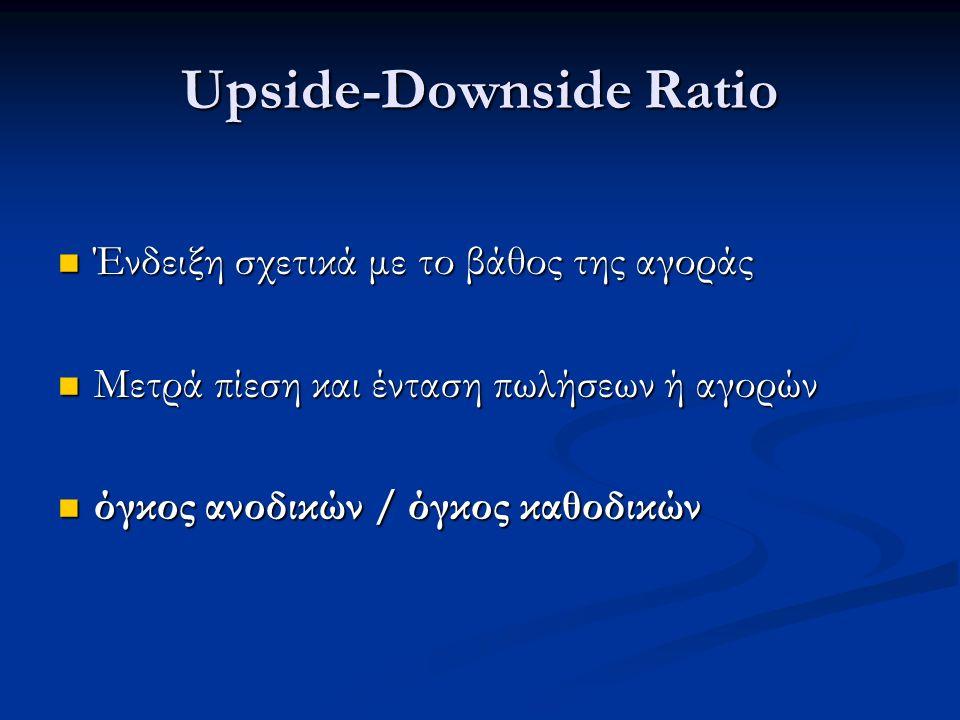 Upside-Downside Ratio Ένδειξη σχετικά με το βάθος της αγοράς Ένδειξη σχετικά με το βάθος της αγοράς Μετρά πίεση και ένταση πωλήσεων ή αγορών Μετρά πίεση και ένταση πωλήσεων ή αγορών όγκος ανοδικών / όγκος καθοδικών όγκος ανοδικών / όγκος καθοδικών