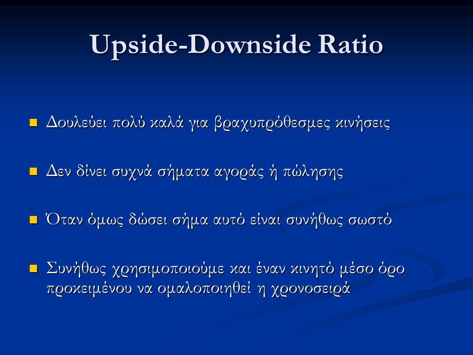 Upside-Downside Ratio Δουλεύει πολύ καλά για βραχυπρόθεσμες κινήσεις Δουλεύει πολύ καλά για βραχυπρόθεσμες κινήσεις Δεν δίνει συχνά σήματα αγοράς ή πώλησης Δεν δίνει συχνά σήματα αγοράς ή πώλησης Όταν όμως δώσει σήμα αυτό είναι συνήθως σωστό Όταν όμως δώσει σήμα αυτό είναι συνήθως σωστό Συνήθως χρησιμοποιούμε και έναν κινητό μέσο όρο προκειμένου να ομαλοποιηθεί η χρονοσειρά Συνήθως χρησιμοποιούμε και έναν κινητό μέσο όρο προκειμένου να ομαλοποιηθεί η χρονοσειρά