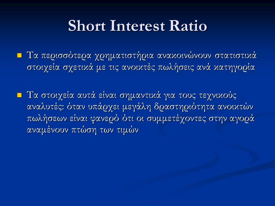Short Interest Ratio Τα περισσότερα χρηματιστήρια ανακοινώνουν στατιστικά στοιχεία σχετικά με τις ανοικτές πωλήσεις ανά κατηγορία Τα περισσότερα χρηματιστήρια ανακοινώνουν στατιστικά στοιχεία σχετικά με τις ανοικτές πωλήσεις ανά κατηγορία Τα στοιχεία αυτά είναι σημαντικά για τους τεχνικούς αναλυτές: όταν υπάρχει μεγάλη δραστηριότητα ανοικτών πωλήσεων είναι φανερό ότι οι συμμετέχοντες στην αγορά αναμένουν πτώση των τιμών Τα στοιχεία αυτά είναι σημαντικά για τους τεχνικούς αναλυτές: όταν υπάρχει μεγάλη δραστηριότητα ανοικτών πωλήσεων είναι φανερό ότι οι συμμετέχοντες στην αγορά αναμένουν πτώση των τιμών
