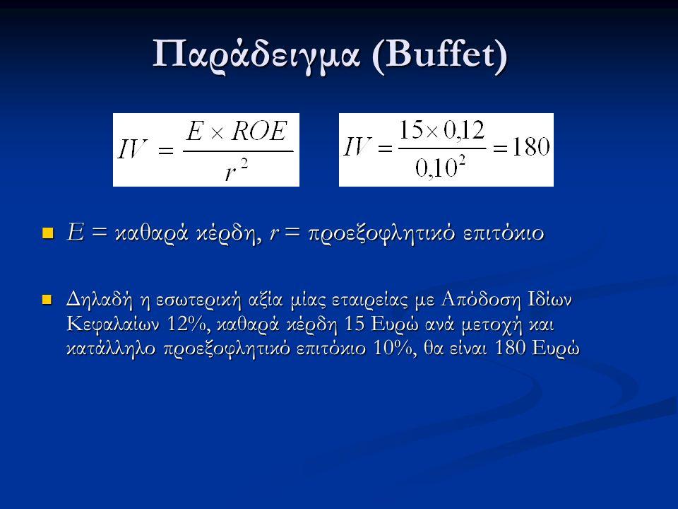 Παράδειγμα (Buffet) Ε = καθαρά κέρδη, r = προεξοφλητικό επιτόκιο Ε = καθαρά κέρδη, r = προεξοφλητικό επιτόκιο Δηλαδή η εσωτερική αξία μίας εταιρείας με Απόδοση Ιδίων Κεφαλαίων 12%, καθαρά κέρδη 15 Ευρώ ανά μετοχή και κατάλληλο προεξοφλητικό επιτόκιο 10%, θα είναι 180 Ευρώ Δηλαδή η εσωτερική αξία μίας εταιρείας με Απόδοση Ιδίων Κεφαλαίων 12%, καθαρά κέρδη 15 Ευρώ ανά μετοχή και κατάλληλο προεξοφλητικό επιτόκιο 10%, θα είναι 180 Ευρώ