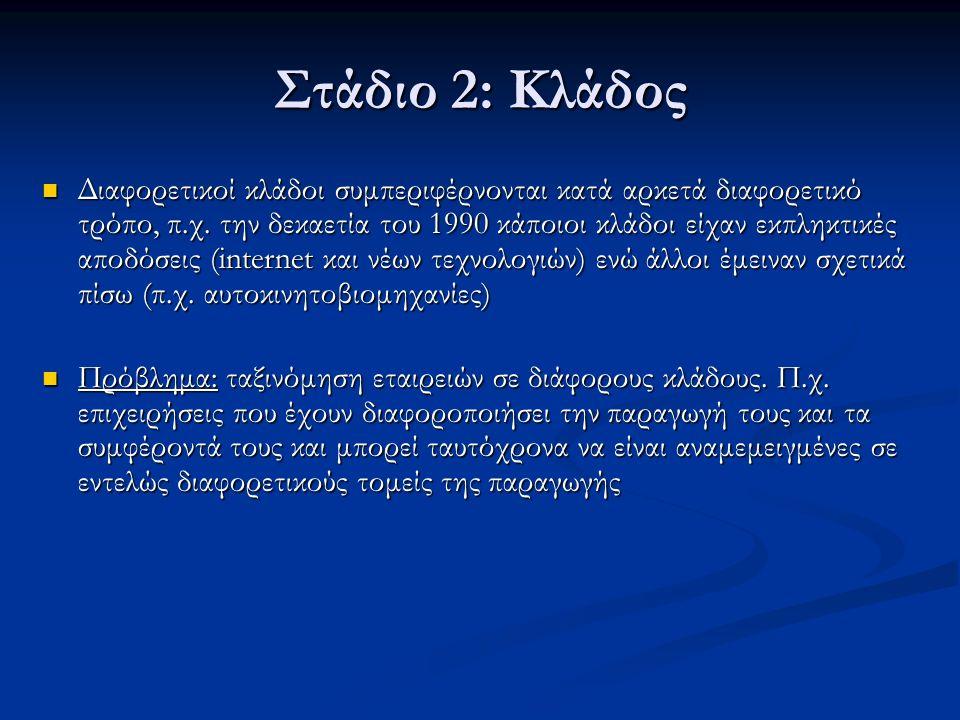 Στάδιο 2: Κλάδος Διαφορετικοί κλάδοι συμπεριφέρνονται κατά αρκετά διαφορετικό τρόπο, π.χ.