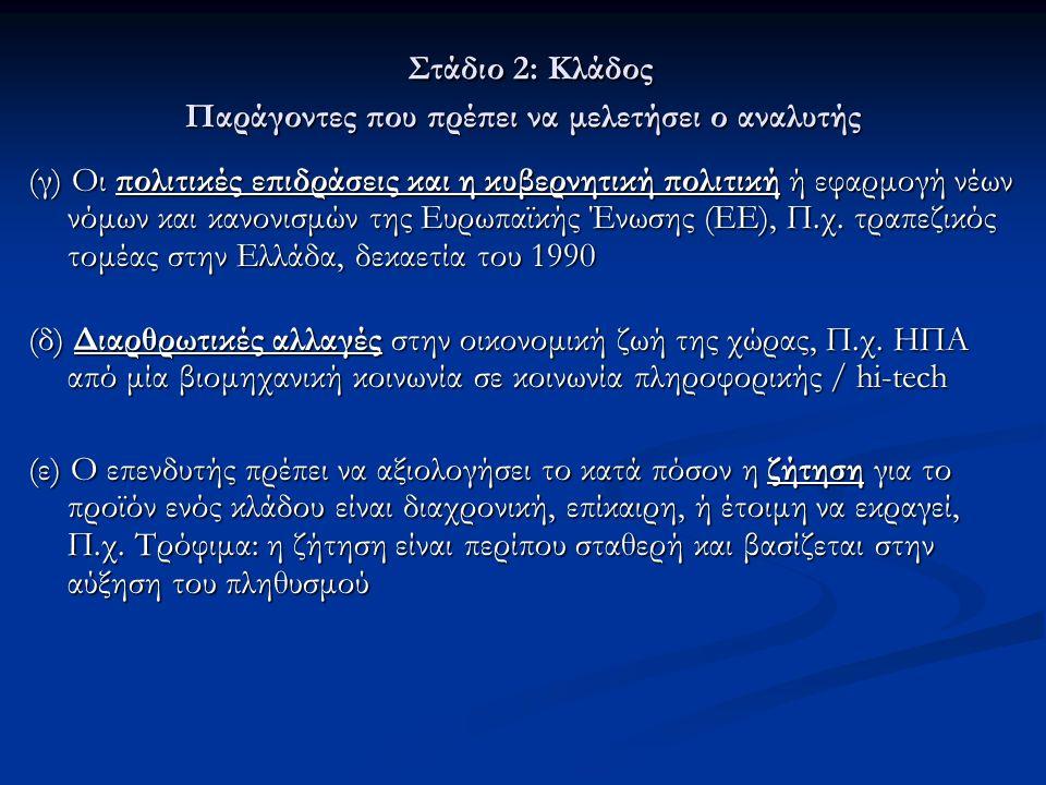 Στάδιο 2: Κλάδος Παράγοντες που πρέπει να μελετήσει ο αναλυτής Στάδιο 2: Κλάδος Παράγοντες που πρέπει να μελετήσει ο αναλυτής (γ) Oι πολιτικές επιδράσεις και η κυβερνητική πολιτική ή εφαρμογή νέων νόμων και κανονισμών της Ευρωπαϊκής Ένωσης (ΕΕ), Π.χ.