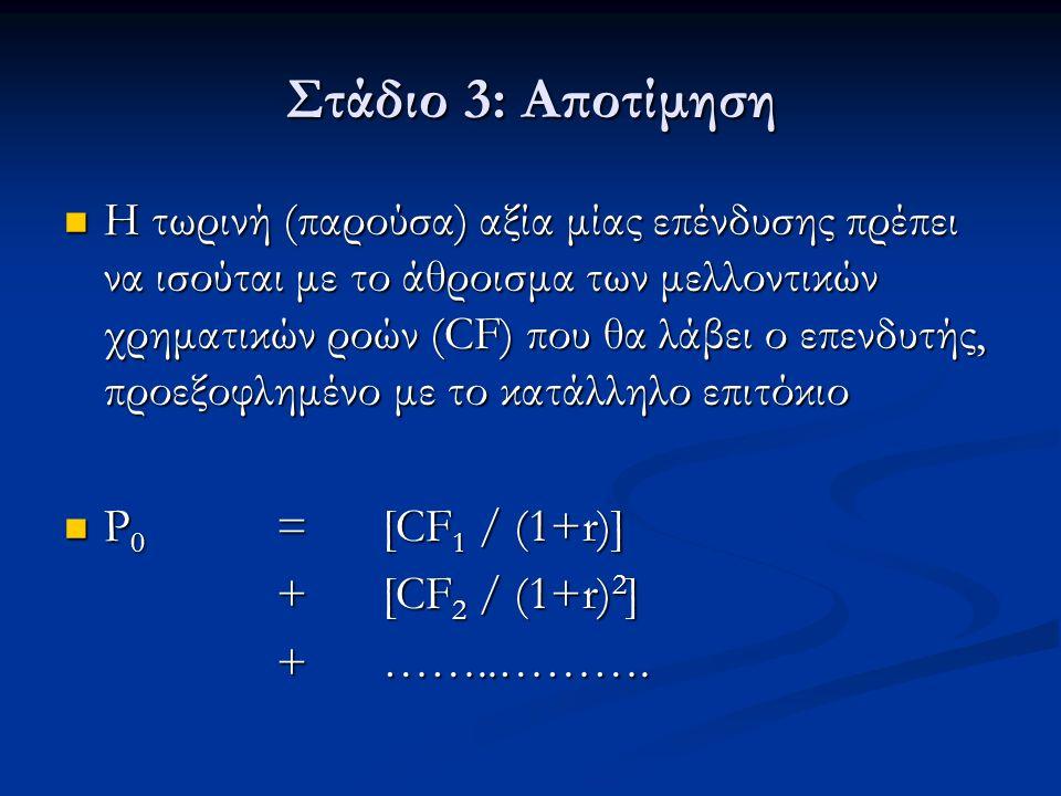 Στάδιο 3: Αποτίμηση Η τωρινή (παρούσα) αξία μίας επένδυσης πρέπει να ισούται με το άθροισμα των μελλοντικών χρηματικών ροών (CF) που θα λάβει ο επενδυτής, προεξοφλημένο με το κατάλληλο επιτόκιο Η τωρινή (παρούσα) αξία μίας επένδυσης πρέπει να ισούται με το άθροισμα των μελλοντικών χρηματικών ροών (CF) που θα λάβει ο επενδυτής, προεξοφλημένο με το κατάλληλο επιτόκιο P 0 =[CF 1 / (1+r)] P 0 =[CF 1 / (1+r)] + [CF 2 / (1+r) 2 ] +……..……….