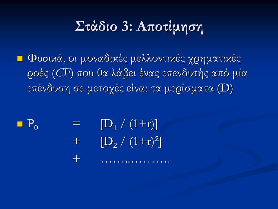 Στάδιο 3: Αποτίμηση Φυσικά, οι μοναδικές μελλοντικές χρηματικές ροές (CF) που θα λάβει ένας επενδυτής από μία επένδυση σε μετοχές είναι τα μερίσματα (D) Φυσικά, οι μοναδικές μελλοντικές χρηματικές ροές (CF) που θα λάβει ένας επενδυτής από μία επένδυση σε μετοχές είναι τα μερίσματα (D) P 0 =[D 1 / (1+r)] P 0 =[D 1 / (1+r)] + [D 2 / (1+r) 2 ] +……..……….