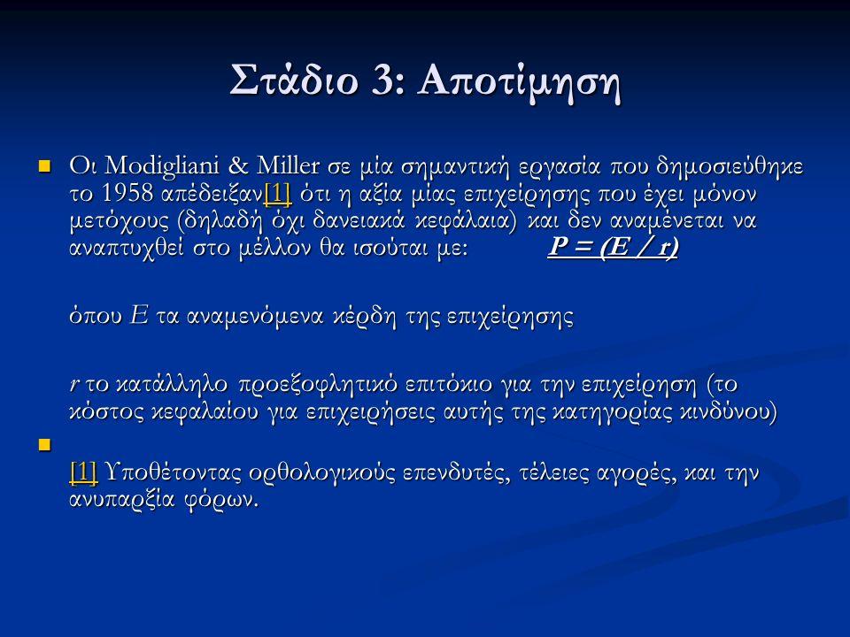 Οι Modigliani & Miller σε μία σημαντική εργασία που δημοσιεύθηκε το 1958 απέδειξαν[1] ότι η αξία μίας επιχείρησης που έχει μόνον μετόχους (δηλαδή όχι δανειακά κεφάλαια) και δεν αναμένεται να αναπτυχθεί στο μέλλον θα ισούται με:Ρ = (Ε / r) Οι Modigliani & Miller σε μία σημαντική εργασία που δημοσιεύθηκε το 1958 απέδειξαν[1] ότι η αξία μίας επιχείρησης που έχει μόνον μετόχους (δηλαδή όχι δανειακά κεφάλαια) και δεν αναμένεται να αναπτυχθεί στο μέλλον θα ισούται με:Ρ = (Ε / r)[1] όπου Ε τα αναμενόμενα κέρδη της επιχείρησης r το κατάλληλο προεξοφλητικό επιτόκιο για την επιχείρηση (το κόστος κεφαλαίου για επιχειρήσεις αυτής της κατηγορίας κινδύνου) [1] Υποθέτοντας ορθολογικούς επενδυτές, τέλειες αγορές, και την ανυπαρξία φόρων.