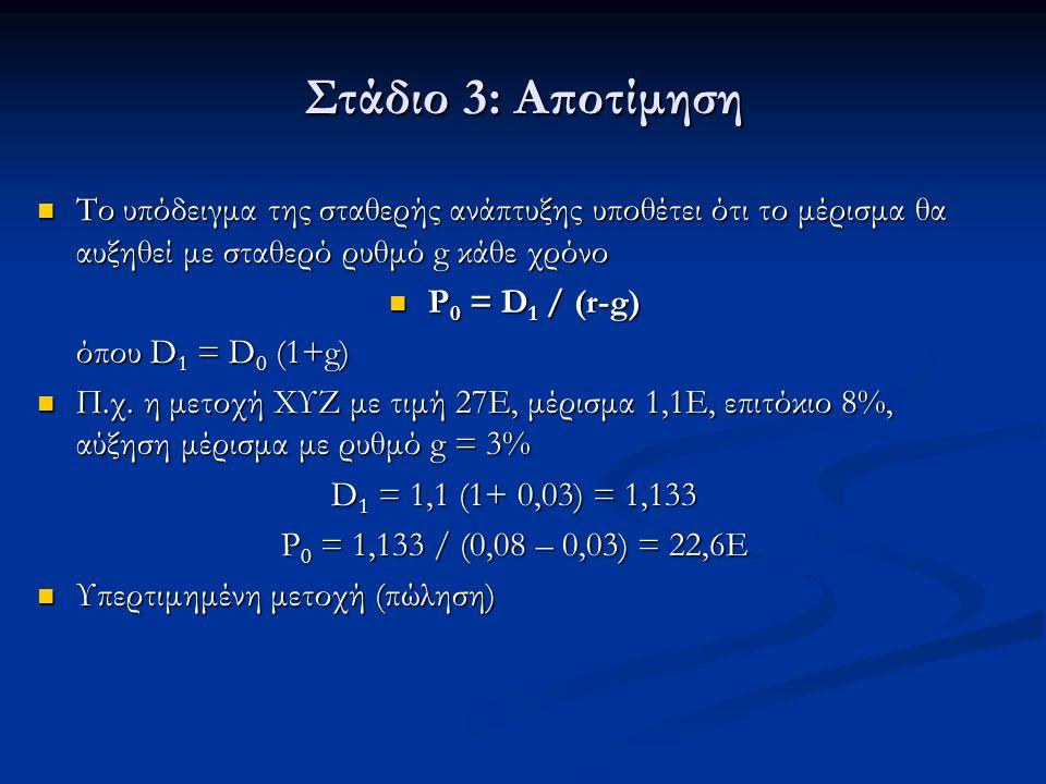 Στάδιο 3: Αποτίμηση Το υπόδειγμα της σταθερής ανάπτυξης υποθέτει ότι το μέρισμα θα αυξηθεί με σταθερό ρυθμό g κάθε χρόνο Το υπόδειγμα της σταθερής ανάπτυξης υποθέτει ότι το μέρισμα θα αυξηθεί με σταθερό ρυθμό g κάθε χρόνο P 0 = D 1 / (r-g) P 0 = D 1 / (r-g) όπου D 1 = D 0 (1+g) Π.χ.