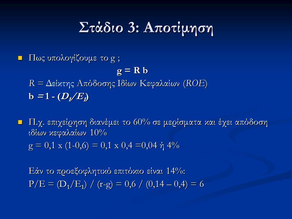 Στάδιο 3: Αποτίμηση Πως υπολογίζουμε το g ; Πως υπολογίζουμε το g ; g = R b R = Απόδοσης Ιδίων Κεφαλαίων (ROE) R = Δείκτης Απόδοσης Ιδίων Κεφαλαίων (ROE) b = 1 - (D 1 /E 1 ) Π.χ.