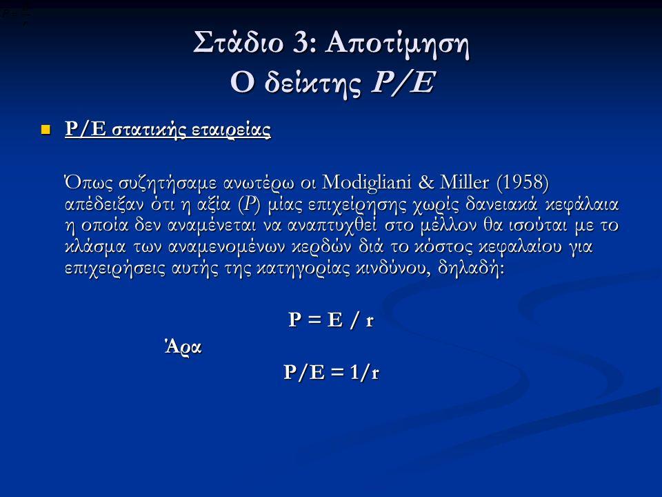 Στάδιο 3: Αποτίμηση Ο δείκτης P/E Ρ/Ε στατικής εταιρείας Ρ/Ε στατικής εταιρείας Όπως συζητήσαμε ανωτέρω οι Modigliani & Miller (1958) απέδειξαν ότι η αξία (Ρ) μίας επιχείρησης χωρίς δανειακά κεφάλαια η οποία δεν αναμένεται να αναπτυχθεί στο μέλλον θα ισούται με το κλάσμα των αναμενομένων κερδών διά το κόστος κεφαλαίου για επιχειρήσεις αυτής της κατηγορίας κινδύνου, δηλαδή: P = E / r Άρα P/E = 1/r