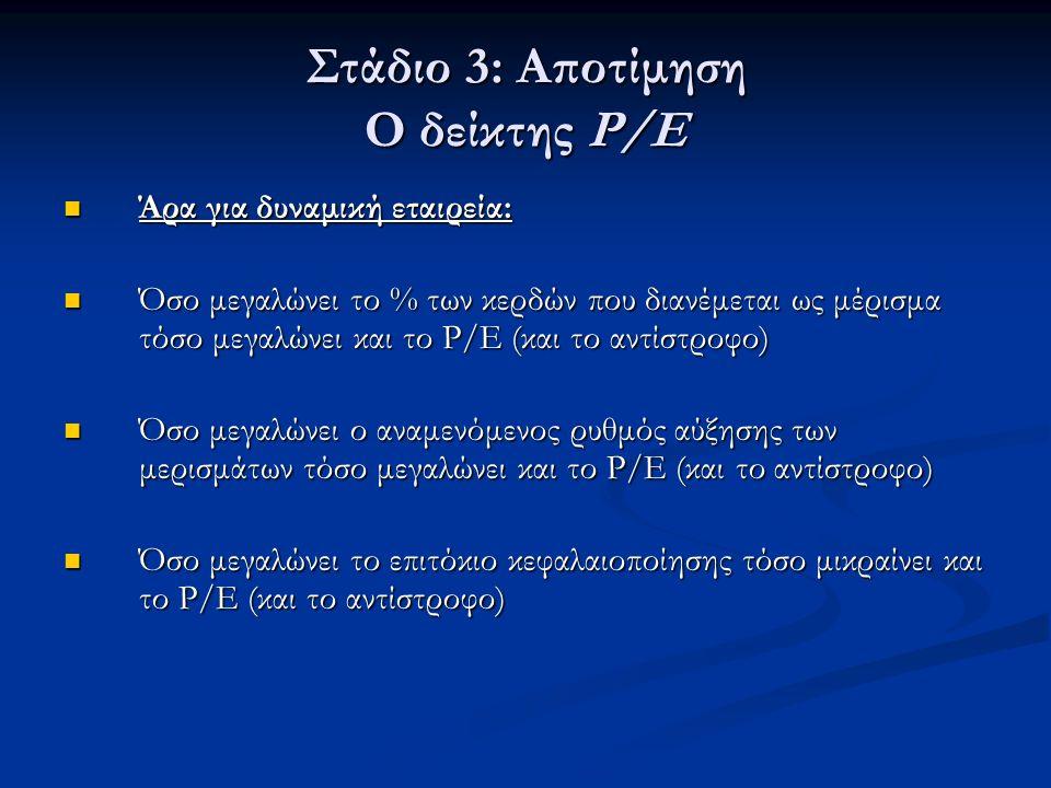 Στάδιο 3: Αποτίμηση Ο δείκτης P/E Άρα για δυναμική εταιρεία: Άρα για δυναμική εταιρεία: Όσο μεγαλώνει το % των κερδών που διανέμεται ως μέρισμα τόσο μεγαλώνει και το P/E (και το αντίστροφο) Όσο μεγαλώνει το % των κερδών που διανέμεται ως μέρισμα τόσο μεγαλώνει και το P/E (και το αντίστροφο) Όσο μεγαλώνει ο αναμενόμενος ρυθμός αύξησης των μερισμάτων τόσο μεγαλώνει και το P/E (και το αντίστροφο) Όσο μεγαλώνει ο αναμενόμενος ρυθμός αύξησης των μερισμάτων τόσο μεγαλώνει και το P/E (και το αντίστροφο) Όσο μεγαλώνει το επιτόκιο κεφαλαιοποίησης τόσο μικραίνει και το P/E (και το αντίστροφο) Όσο μεγαλώνει το επιτόκιο κεφαλαιοποίησης τόσο μικραίνει και το P/E (και το αντίστροφο)