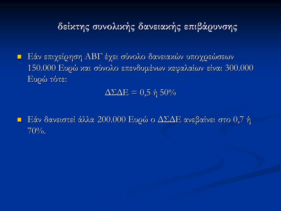 δείκτης συνολικής δανειακής επιβάρυνσης Εάν επιχείρηση ΑΒΓ έχει σύνολο δανειακών υποχρεώσεων 150.000 Ευρώ και σύνολο επενδυμένων κεφαλαίων είναι 300.000 Ευρώ τότε: Εάν επιχείρηση ΑΒΓ έχει σύνολο δανειακών υποχρεώσεων 150.000 Ευρώ και σύνολο επενδυμένων κεφαλαίων είναι 300.000 Ευρώ τότε: ΔΣΔΕ = 0,5 ή 50% Εάν δανειστεί άλλα 200.000 Ευρώ ο ΔΣΔΕ ανεβαίνει στο 0,7 ή 70%.