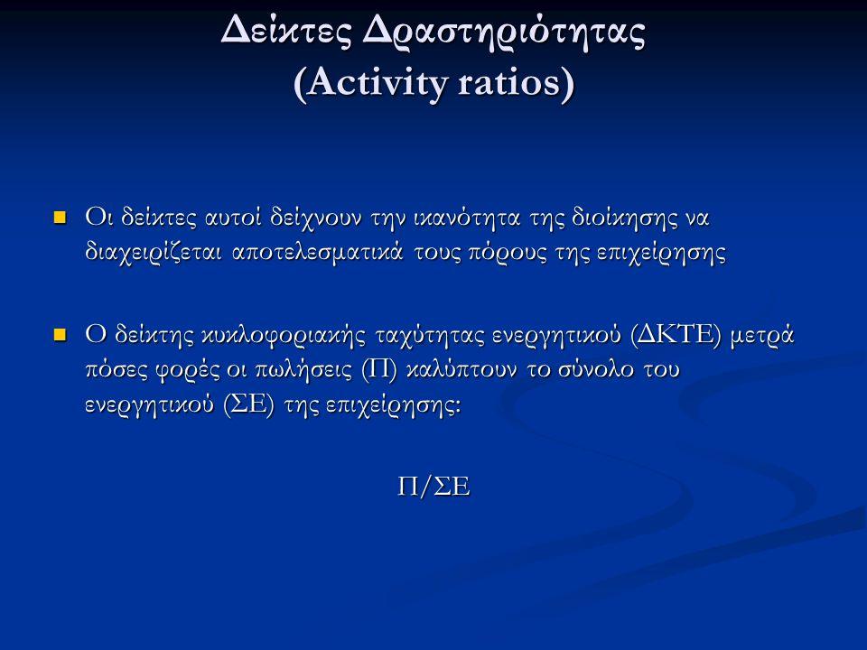 Δείκτες Δραστηριότητας (Activity ratios) Οι δείκτες αυτοί δείχνουν την ικανότητα της διοίκησης να διαχειρίζεται αποτελεσματικά τους πόρους της επιχείρησης Οι δείκτες αυτοί δείχνουν την ικανότητα της διοίκησης να διαχειρίζεται αποτελεσματικά τους πόρους της επιχείρησης Ο δείκτης κυκλοφοριακής ταχύτητας ενεργητικού (ΔΚΤΕ) μετρά πόσες φορές οι πωλήσεις (Π) καλύπτουν το σύνολο του ενεργητικού (ΣΕ) της επιχείρησης: Ο δείκτης κυκλοφοριακής ταχύτητας ενεργητικού (ΔΚΤΕ) μετρά πόσες φορές οι πωλήσεις (Π) καλύπτουν το σύνολο του ενεργητικού (ΣΕ) της επιχείρησης:Π/ΣΕ