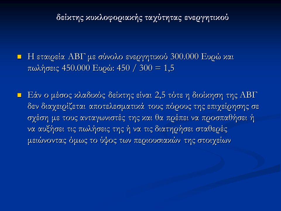 δείκτης κυκλοφοριακής ταχύτητας ενεργητικού Η εταιρεία ΑΒΓ με σύνολο ενεργητικού 300.000 Ευρώ και πωλήσεις 450.000 Ευρώ: 450 / 300 = 1,5 Η εταιρεία ΑΒΓ με σύνολο ενεργητικού 300.000 Ευρώ και πωλήσεις 450.000 Ευρώ: 450 / 300 = 1,5 Εάν ο μέσος κλαδικός δείκτης είναι 2,5 τότε η διοίκηση της ΑΒΓ δεν διαχειρίζεται αποτελεσματικά τους πόρους της επιχείρησης σε σχέση με τους ανταγωνιστές της και θα πρέπει να προσπαθήσει ή να αυξήσει τις πωλήσεις της ή να τις διατηρήσει σταθερές μειώνοντας όμως το ύψος των περιουσιακών της στοιχείων Εάν ο μέσος κλαδικός δείκτης είναι 2,5 τότε η διοίκηση της ΑΒΓ δεν διαχειρίζεται αποτελεσματικά τους πόρους της επιχείρησης σε σχέση με τους ανταγωνιστές της και θα πρέπει να προσπαθήσει ή να αυξήσει τις πωλήσεις της ή να τις διατηρήσει σταθερές μειώνοντας όμως το ύψος των περιουσιακών της στοιχείων
