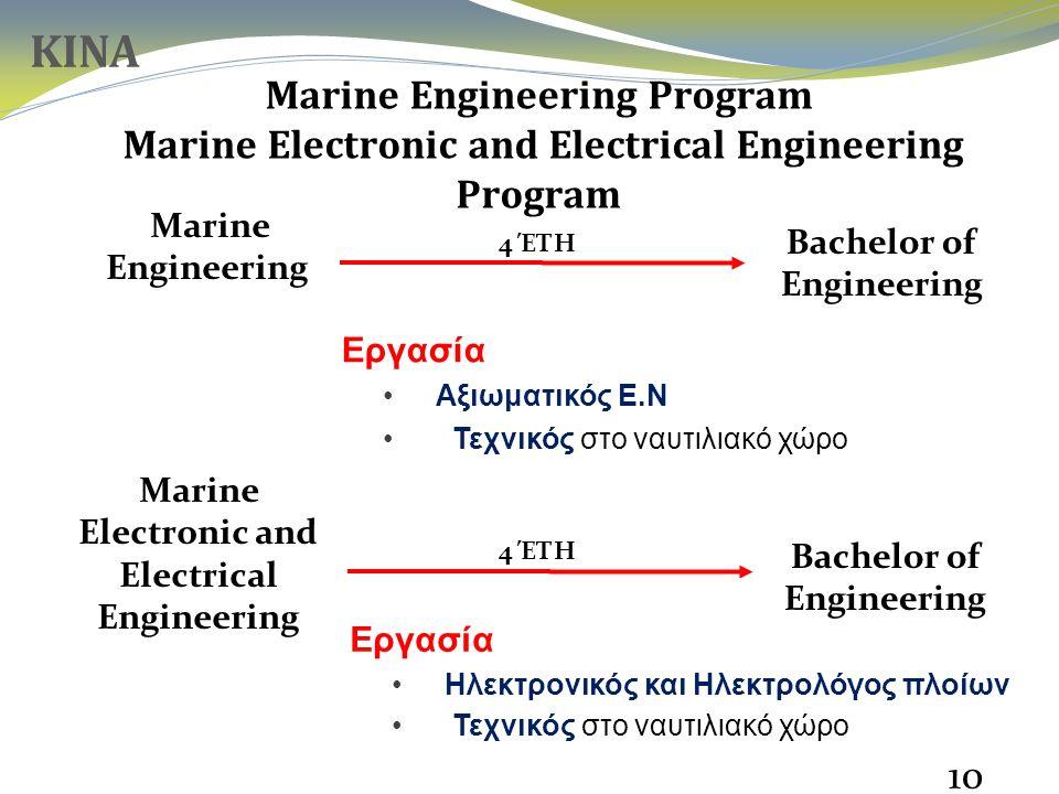Marine Engineering Program Marine Electronic and Electrical Engineering Program Εργασία Αξιωματικός Ε.Ν Τεχνικός στο ναυτιλιακό χώρο 10 Bachelor of Engineering 4 ΈΤΗ ΚΙΝΑ Marine Engineering Marine Electronic and Electrical Engineering Bachelor of Engineering Εργασία Ηλεκτρονικός και Ηλεκτρολόγος πλοίων Τεχνικός στο ναυτιλιακό χώρο 4 ΈΤΗ