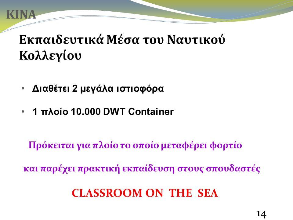 14 Εκπαιδευτικά Μέσα του Ναυτικού Κολλεγίου Διαθέτει 2 μεγάλα ιστιοφόρα 1 πλοίο 10.000 DWT Container Πρόκειται για πλοίο το οποίο μεταφέρει φορτίο και παρέχει πρακτική εκπαίδευση στους σπουδαστές ΚΙΝΑ CLASSROOM ON THE SEA