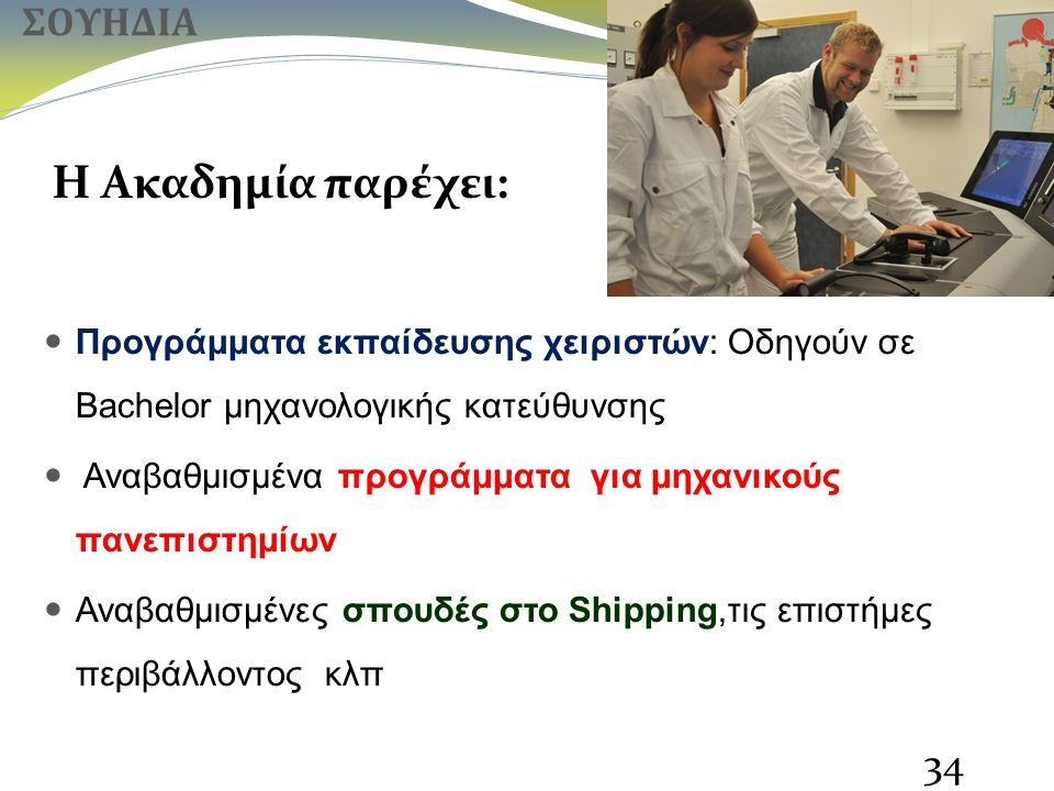 ΣΟΥΗΔΙΑ Προγράμματα εκπαίδευσης χειριστών: Οδηγούν σε Bachelor μηχανολογικής κατεύθυνσης Αναβαθμισμένα προγράμματα για μηχανικούς πανεπιστημίων Αναβαθμισμένες σπουδές στο Shipping,τις επιστήμες περιβάλλοντος κλπ 34 Η Ακαδημία παρέχει: