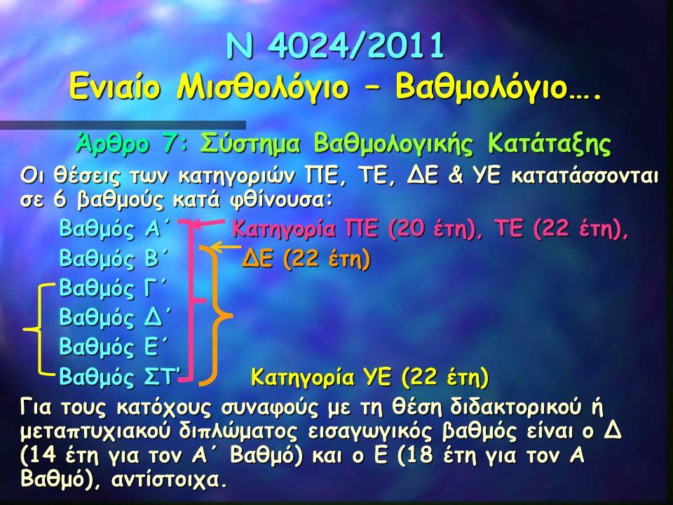Ν 4024/2011 Ενιαίο Μισθολόγιο – Βαθμολόγιο…. Άρθρο 7: Σύστημα Βαθμολογικής Κατάταξης Οι θέσεις των κατηγοριών ΠΕ, ΤΕ, ΔΕ & ΥΕ κατατάσσονται σε 6 βαθμο