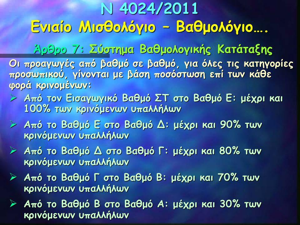 Ν 4024/2011 Ενιαίο Μισθολόγιο – Βαθμολόγιο…. Άρθρο 7: Σύστημα Βαθμολογικής Κατάταξης Οι προαγωγές από βαθμό σε βαθμό, για όλες τις κατηγορίες προσωπικ