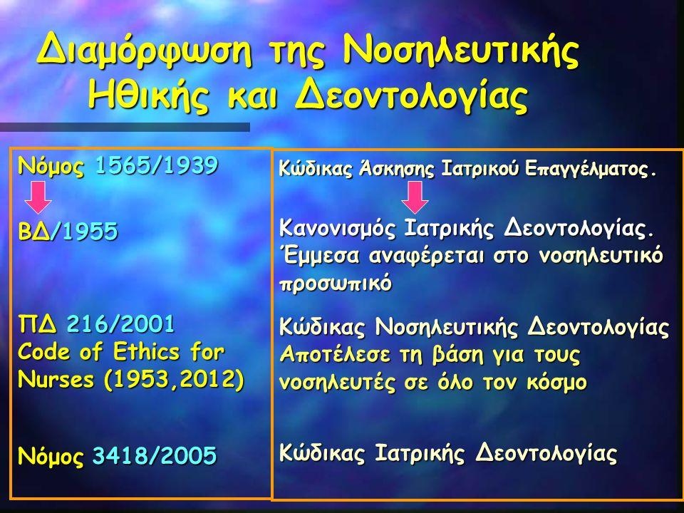 Διαμόρφωση της Νοσηλευτικής Ηθικής και Δεοντολογίας Νόμος 1565/1939 ΒΔ/1955 ΠΔ 216/2001 Code of Ethics for Nurses (1953,2012) Νόμος 3418/2005 Κώδικας