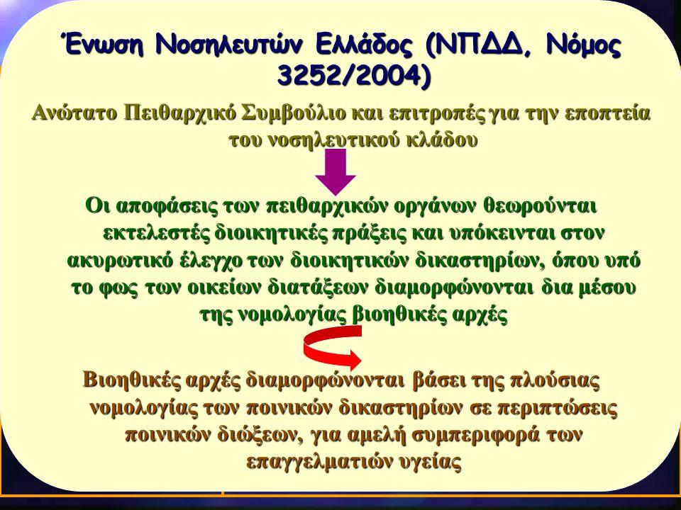 Νόμος 2071/1992 (άρθρο 47) Απρίλιος 2006 Νόμος 3252/2004 Ένωση Νοσηλευτών Ελλάδος (ΝΠΔΔ, Νόμος 3252/2004) Ανώτατο Πειθαρχικό Συμβούλιο και επιτροπές γ