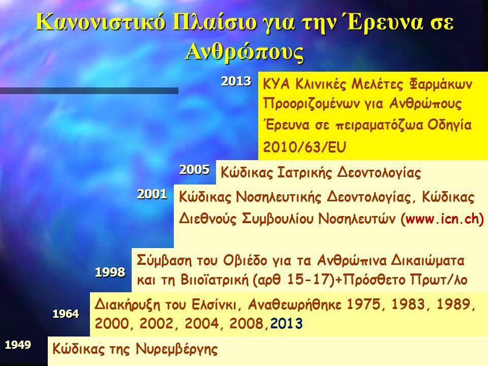 Κανονιστικό Πλαίσιο για την Έρευνα σε Ανθρώπους 2013 ΚΥΑ Κλινικές Μελέτες Φαρμάκων Προοριζομένων για Ανθρώπους Έρευνα σε πειραματόζωα Οδηγία 2010/63/E