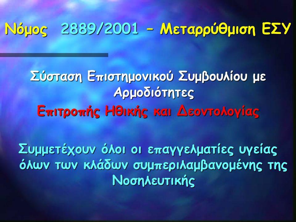 Νόμος 2889/2001 – Μεταρρύθμιση ΕΣΥ Σύσταση Επιστημονικού Συμβουλίου με Αρμοδιότητες Επιτροπής Ηθικής και Δεοντολογίας Συμμετέχουν όλοι οι επαγγελματίε