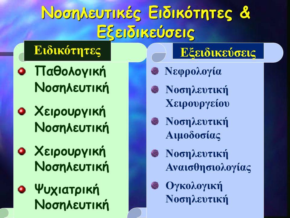 Νοσηλευτικές Ειδικότητες & Εξειδικεύσεις Παθολογική Νοσηλευτική Χειρουργική Νοσηλευτική Ψυχιατρική Νοσηλευτική Ειδικότητες Νεφρολογία Νοσηλευτική Χειρ