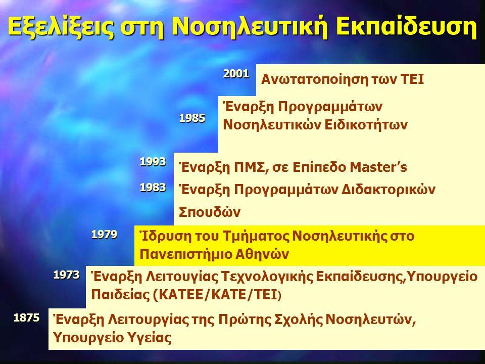 Εξελίξεις στη Νοσηλευτική Εκπαίδευση 2001 Ανωτατοποίηση των ΤΕΙ 1985 Έναρξη Προγραμμάτων Νοσηλευτικών Ειδικοτήτων 19931983 Έναρξη ΠΜΣ, σε Επίπεδο Mast