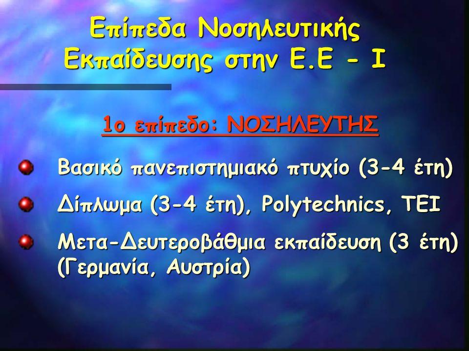 Επίπεδα Νοσηλευτικής Εκπαίδευσης στην Ε.Ε - Ι 1ο επίπεδο: ΝΟΣΗΛΕΥΤΗΣ Βασικό πανεπιστημιακό πτυχίο (3-4 έτη) Δίπλωμα (3-4 έτη), Polytechnics, ΤΕΙ Μετα-