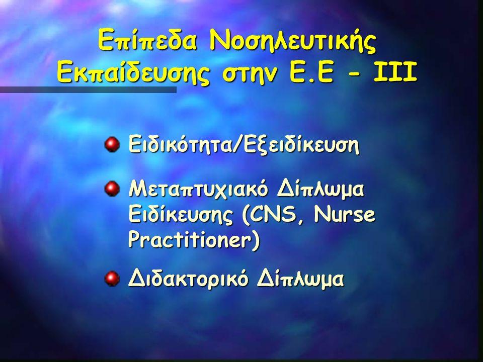 Επίπεδα Νοσηλευτικής Εκπαίδευσης στην Ε.Ε - ΙΙΙ Ειδικότητα/Εξειδίκευση Μεταπτυχιακό Δίπλωμα Ειδίκευσης (CNS, Nurse Practitioner) Διδακτορικό Δίπλωμα
