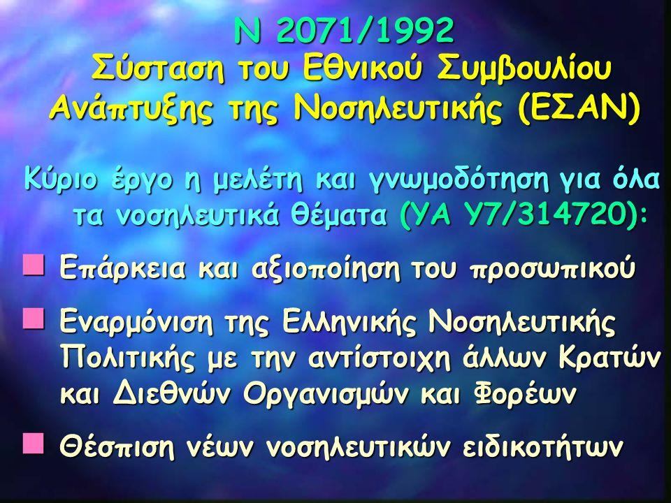 2071/1992 Σύσταση του Εθνικού Συμβουλίου Ανάπτυξης της Νοσηλευτικής (ΕΣΑΝ) Θέσπιση κριτηρίων, διαμόρφωση δεικτών και μεθόδων ελέγχου της αποδοτικότητας και αποτελεσματικότητας των νοσηλευτικών υπηρεσιών Συμμετοχή στο σχεδιασμό της Εθνικής Πολιτικής Υγείας Καθορισμός των καθηκόντων και περιγραφή των νοσηλευτικών πράξεων Προαγωγή και προστασία του νοσηλευτικού επαγγέλματος