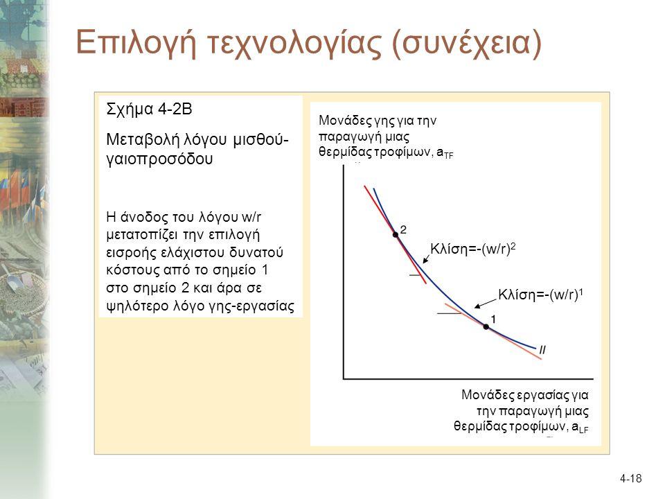 4-18 Επιλογή τεχνολογίας (συνέχεια) Σχήμα 4-2Β Μεταβολή λόγου μισθού- γαιοπροσόδου Η άνοδος του λόγου w/r μετατοπίζει την επιλογή εισροής ελάχιστου δυνατού κόστους από το σημείο 1 στο σημείο 2 και άρα σε ψηλότερο λόγο γης-εργασίας Μονάδες γης για την παραγωγή μιας θερμίδας τροφίμων, a TF Μονάδες εργασίας για την παραγωγή μιας θερμίδας τροφίμων, a LF Κλίση=-(w/r) 2 Κλίση=-(w/r) 1