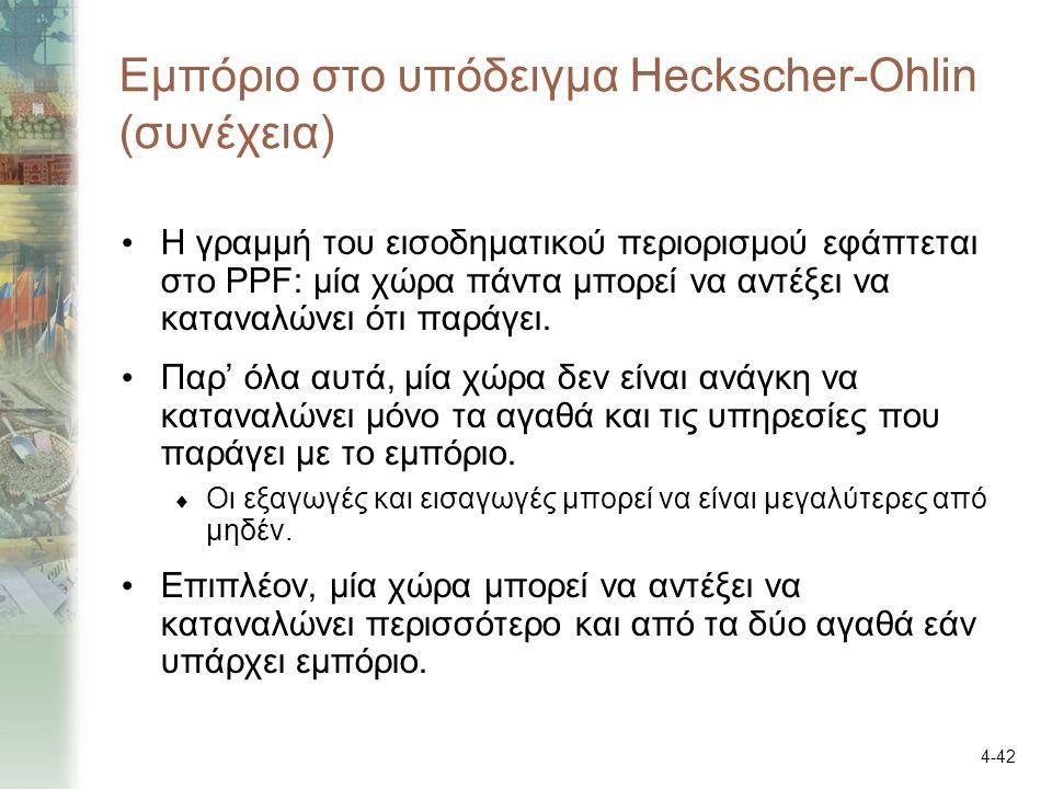 4-42 Εμπόριο στο υπόδειγμα Heckscher-Ohlin (συνέχεια) Η γραμμή του εισοδηματικού περιορισμού εφάπτεται στο PPF: μία χώρα πάντα μπορεί να αντέξει να καταναλώνει ότι παράγει.