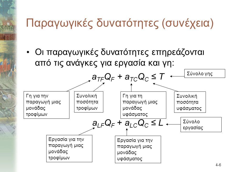 4-6 Παραγωγικές δυνατότητες (συνέχεια) Οι παραγωγικές δυνατότητες επηρεάζονται από τις ανάγκες για εργασία και γη: a TF Q F + a TC Q C ≤ T a LF Q F + a LC Q C ≤ L Σύνολο γης Γη για την παραγωγή μιας μονάδας τροφίμων Συνολική ποσότητα τροφίμων Γη για τη παραγωγή μιας μονάδας υφάσματος Συνολική ποσότητα υφάσματος Σύνολο εργασίας Εργασία για την παραγωγή μιας μονάδας τροφίμων Εργασία για την παραγωγή μιας μονάδας υφάσματος
