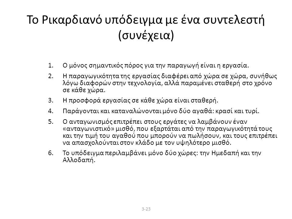 3-23 Το Ρικαρδιανό υπόδειγμα με ένα συντελεστή (συνέχεια) 1.Ο μόνος σημαντικός πόρος για την παραγωγή είναι η εργασία.