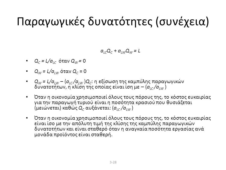 3-28 Παραγωγικές δυνατότητες (συνέχεια) a LC Q C + a LW Q W = L Q C = L/a LC όταν Q W = 0 Q W = L/a LW όταν Q C = 0 Q W = L/a LW – (a LC /a LW )Q C : η εξίσωση της καμπύλης παραγωγικών δυνατοτήτων, η κλίση της οποίας είναι ίση με – (a LC /a LW ) Όταν η οικονομία χρησιμοποιεί όλους τους πόρους της, το κόστος ευκαιρίας για την παραγωγή τυριού είναι η ποσότητα κρασιού που θυσιάζεται (μειώνεται) καθώς Q C αυξάνεται: (a LC /a LW ) Όταν η οικονομία χρησιμοποιεί όλους τους πόρους της, το κόστος ευκαιρίας είναι ίσο με την απόλυτη τιμή της κλίσης της καμπύλης παραγωγικών δυνατοτήτων και είναι σταθερό όταν η αναγκαία ποσότητα εργασίας ανά μονάδα προϊόντος είναι σταθερή.